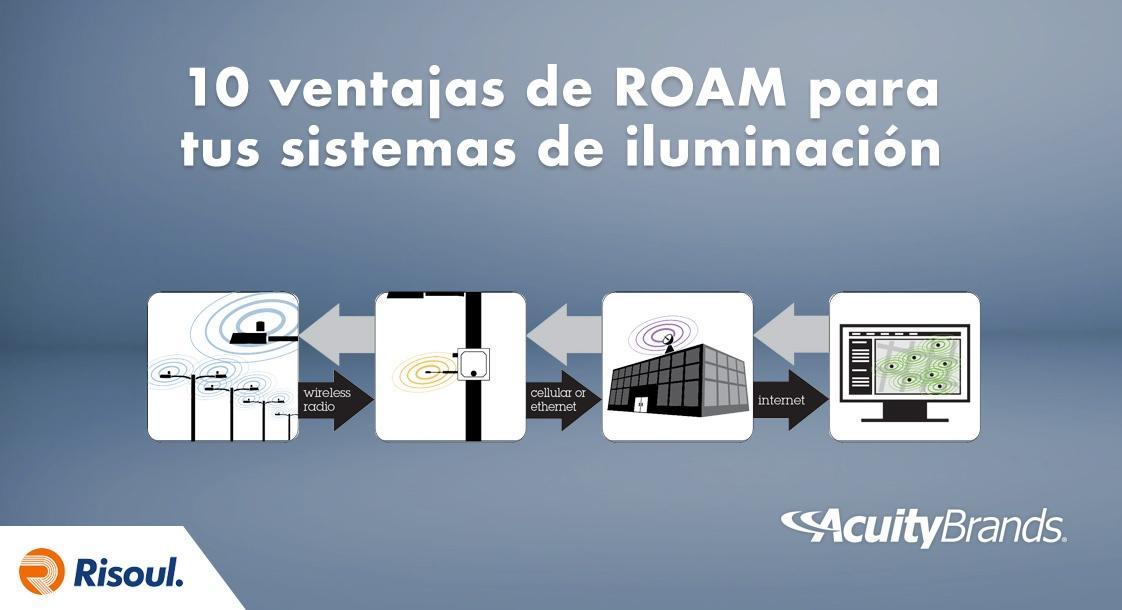 10 ventajas de ROAM de Acuity Brands para tus sistemas de iluminación