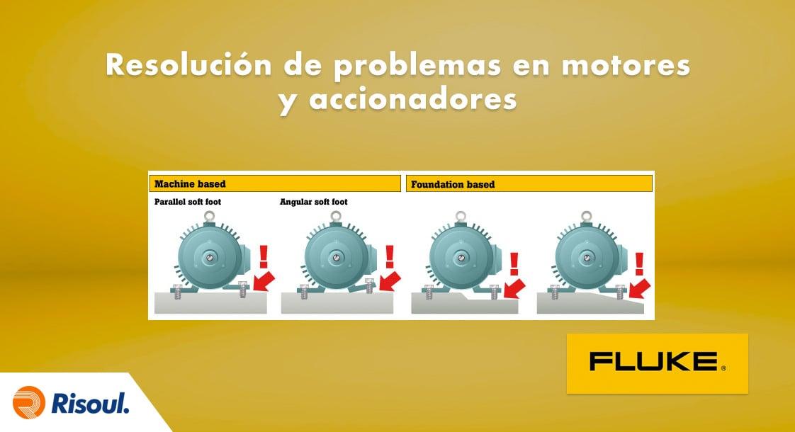 Resolución de problemas en motores y accionadores