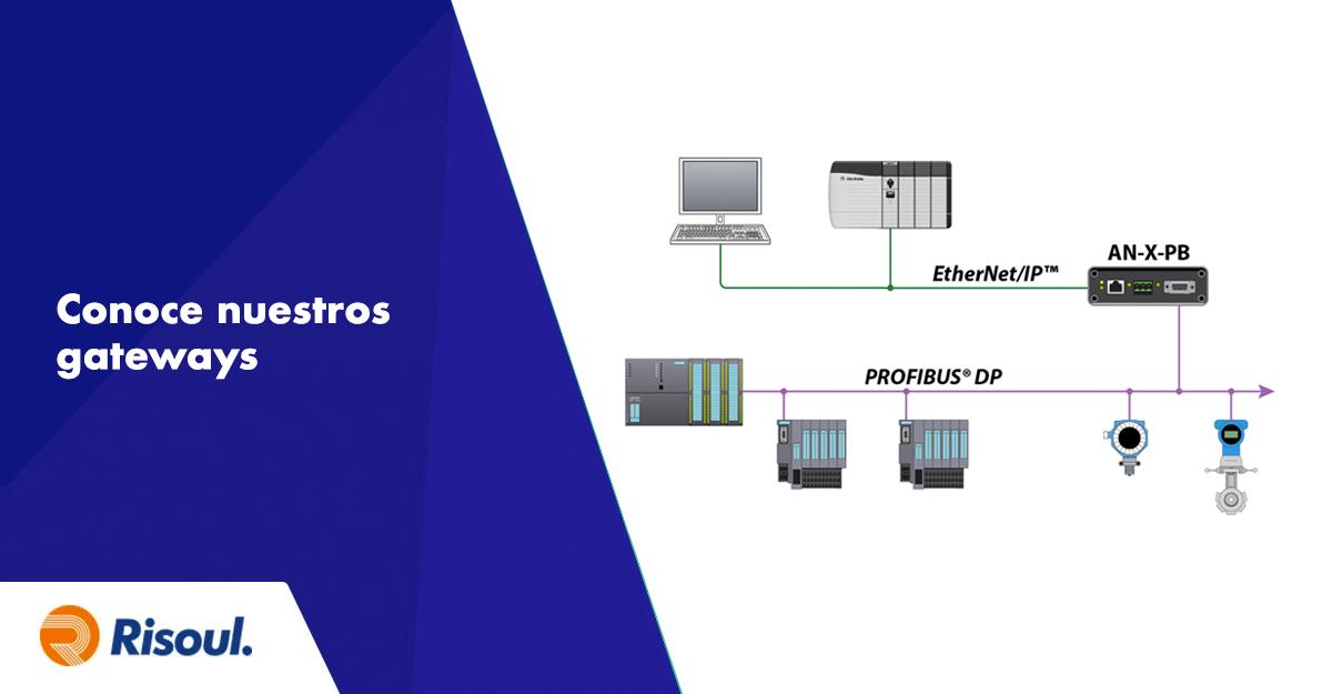 Conoce nuestros nuevos gateways Prosoft
