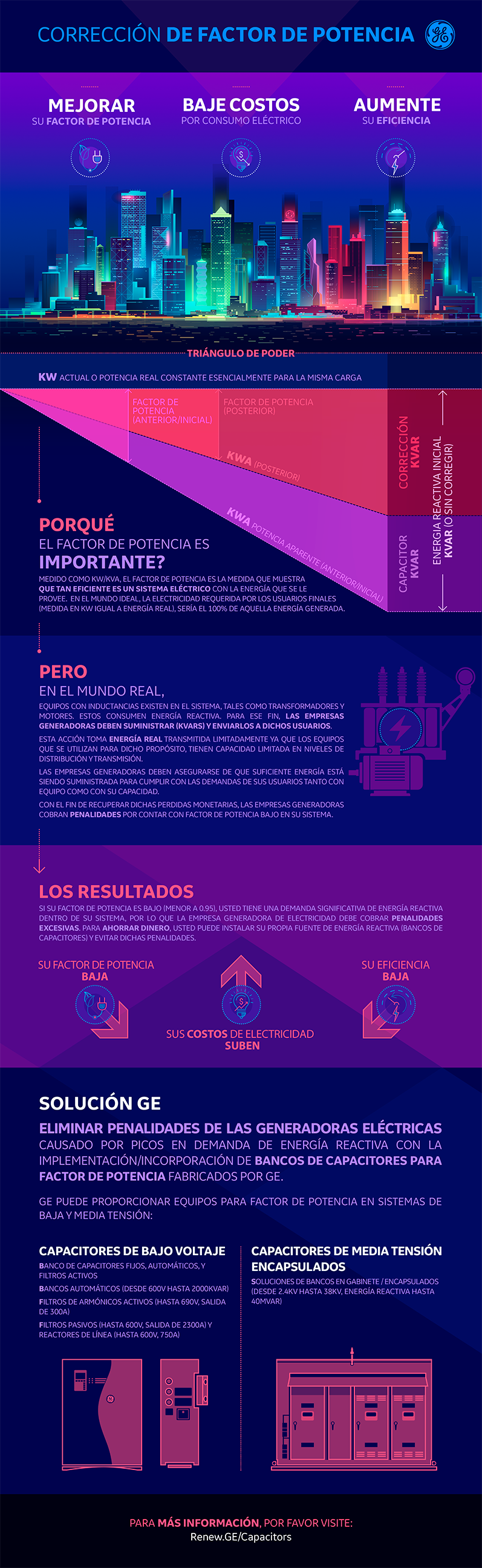 infografia-rioul