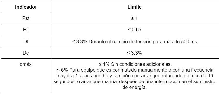 tabla 6