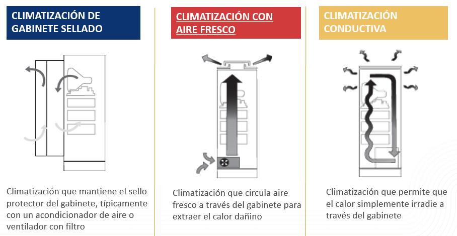 tipos de climatizacion hoffman
