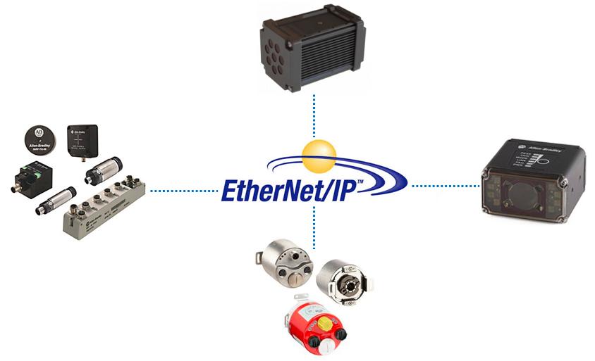 Sensores inteligentes basados en EtherNet/IP